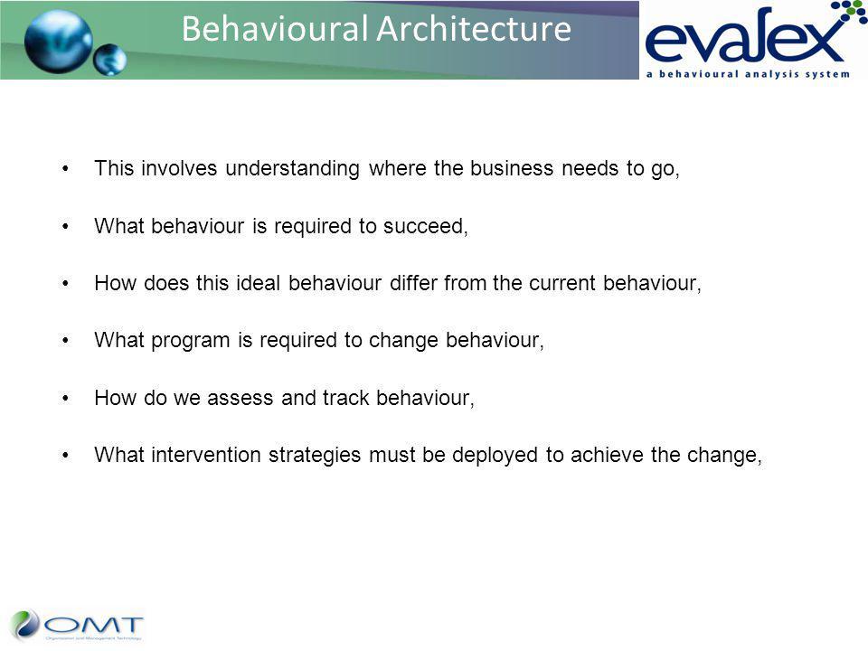 Behavioural Architecture