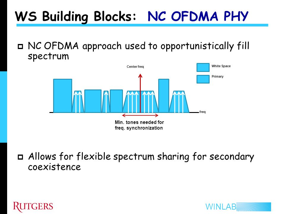 WS Building Blocks: NC OFDMA PHY