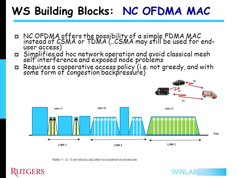 WS Building Blocks: NC OFDMA MAC