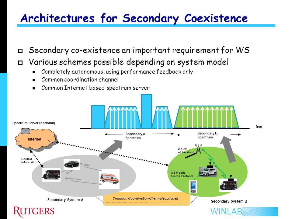 Architectures for Secondary Coexistence