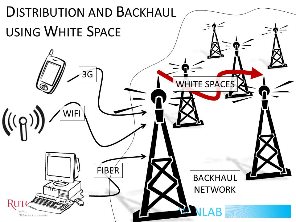 Distribution and Backhaul using White Space