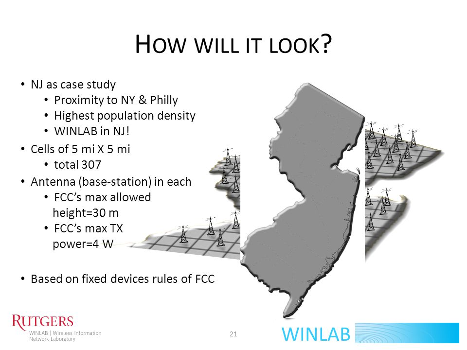 How will it look WINLAB NJ as case study Proximity to NY & Philly