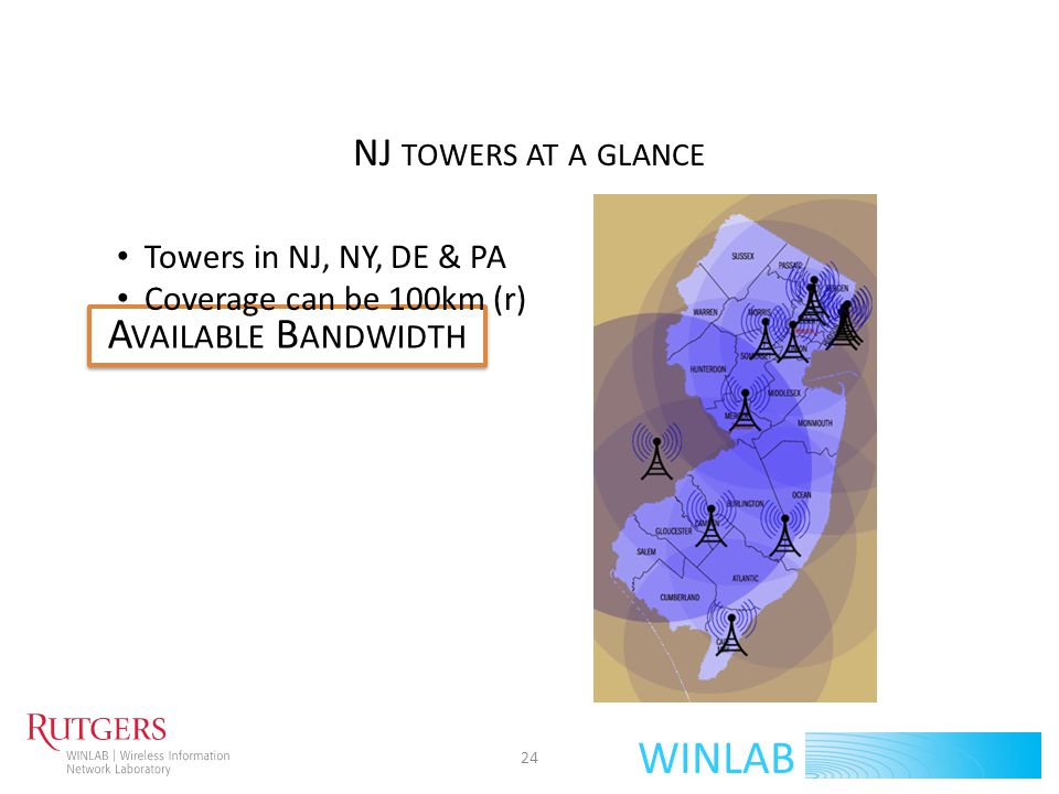 NJ towers at a glance WINLAB Available Bandwidth