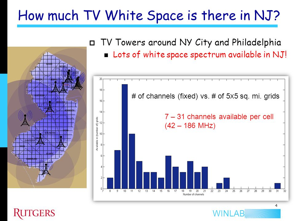How much TV White Space is there in NJ