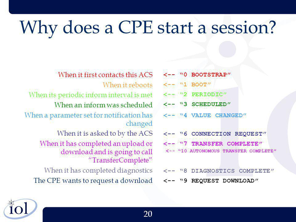 Why does a CPE start a session
