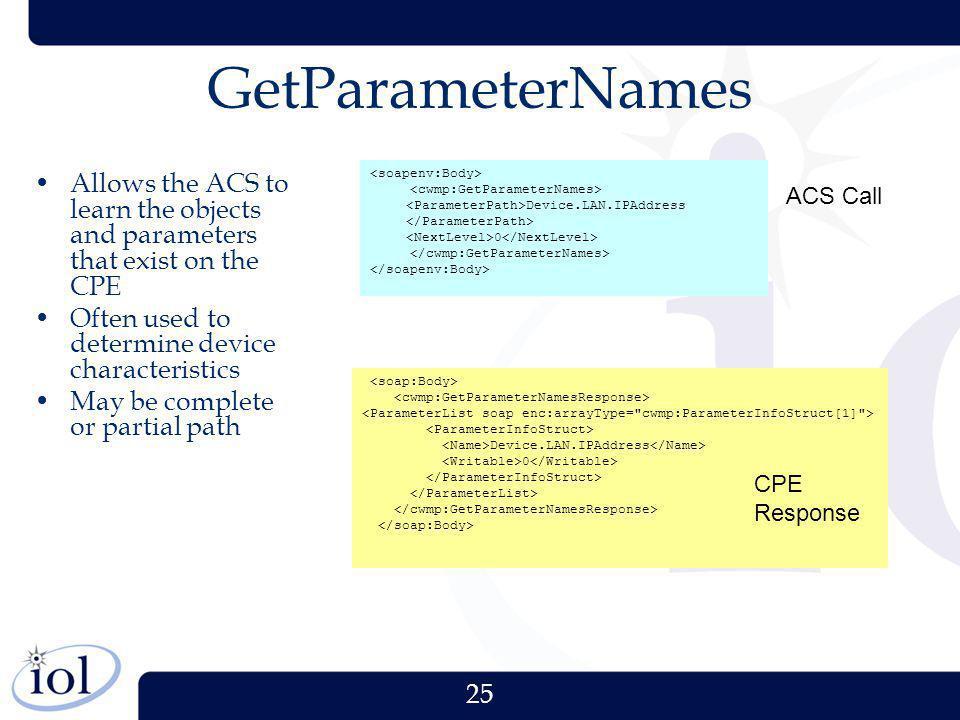 GetParameterNames <soapenv:Body> <cwmp:GetParameterNames> <ParameterPath>Device.LAN.IPAddress. </ParameterPath>