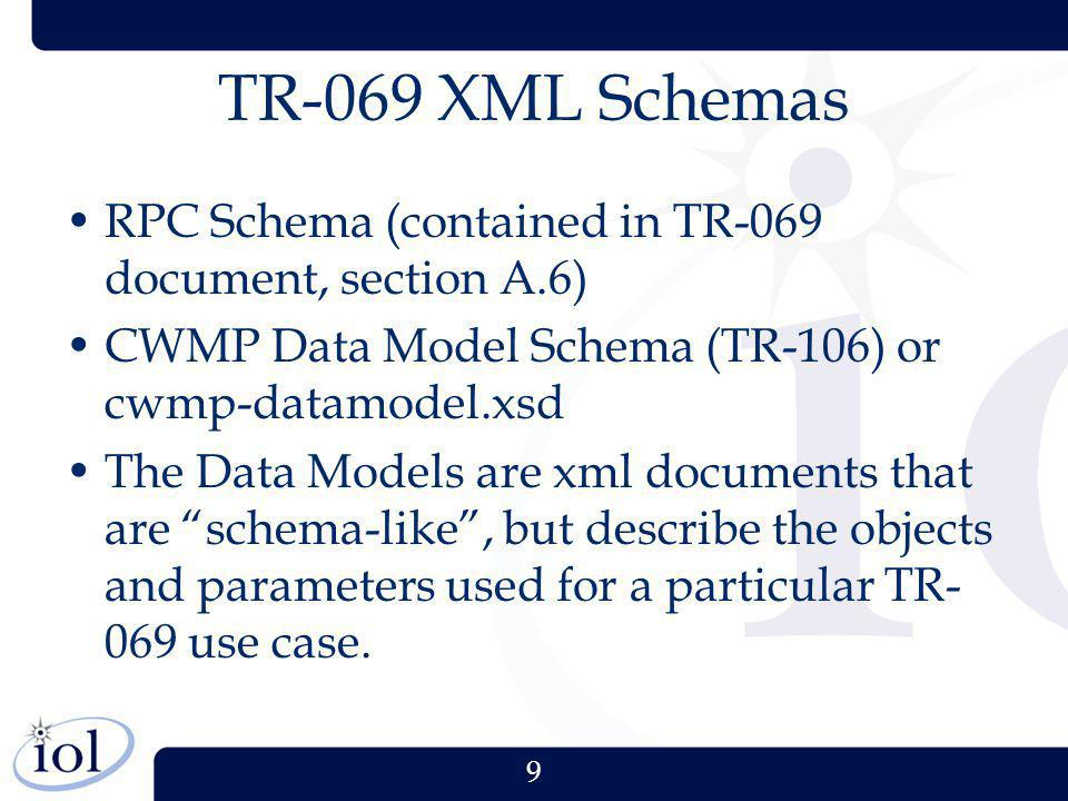 TR-069 XML Schemas RPC Schema (contained in TR-069 document, section A.6) CWMP Data Model Schema (TR-106) or cwmp-datamodel.xsd.