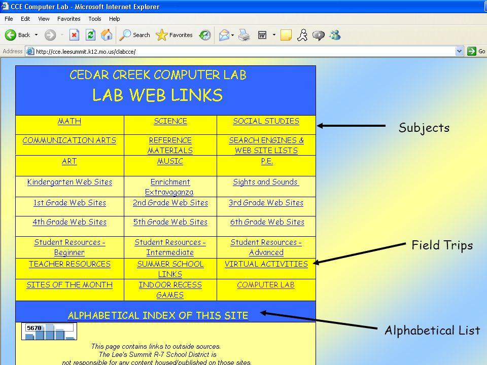 Subjects Field Trips Alphabetical List