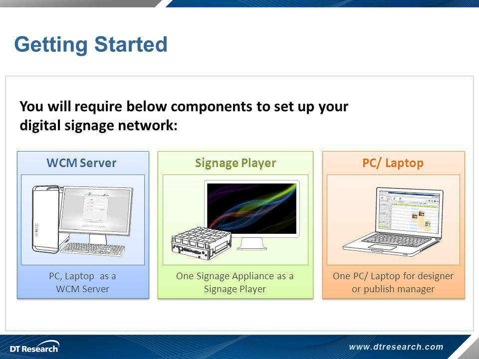 Getting Started You will require below components to set up your digital signage network: WCM Server.