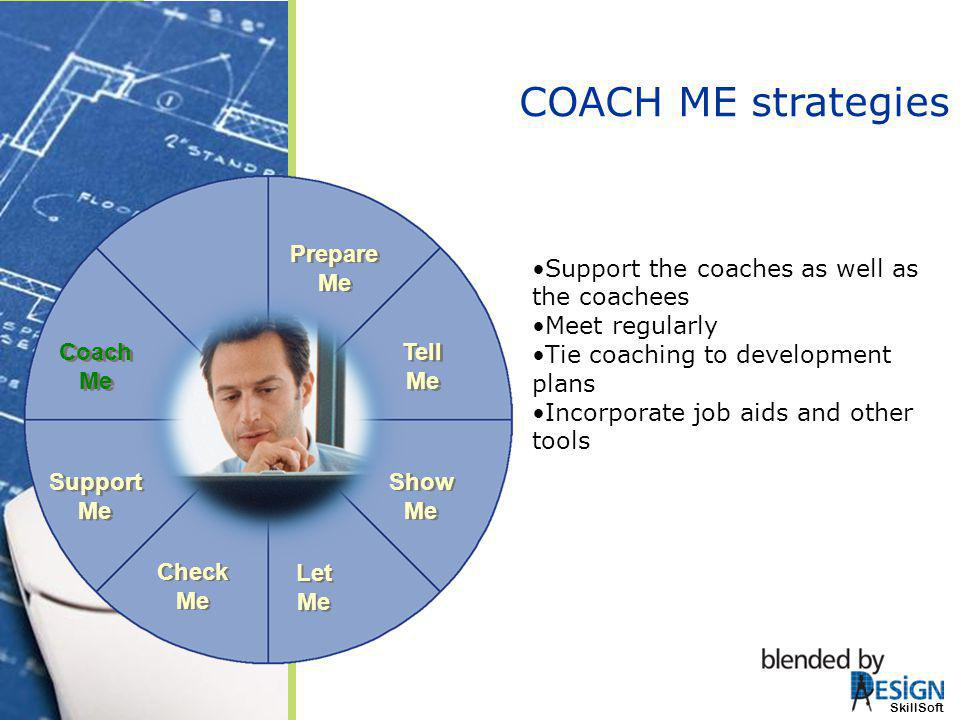 COACH ME strategies Tell Me Show Me Let Me Prepare Me Support Me