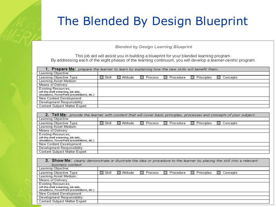 The Blended By Design Blueprint