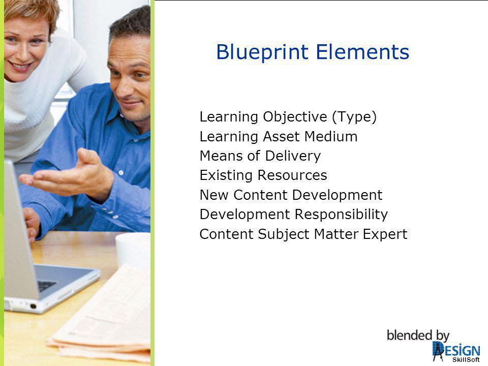 Blueprint Elements Learning Objective (Type) Learning Asset Medium