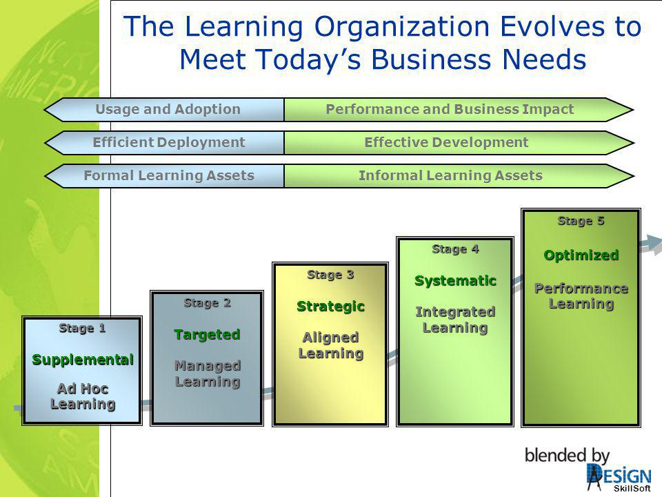 The Learning Organization Evolves to Meet Today's Business Needs