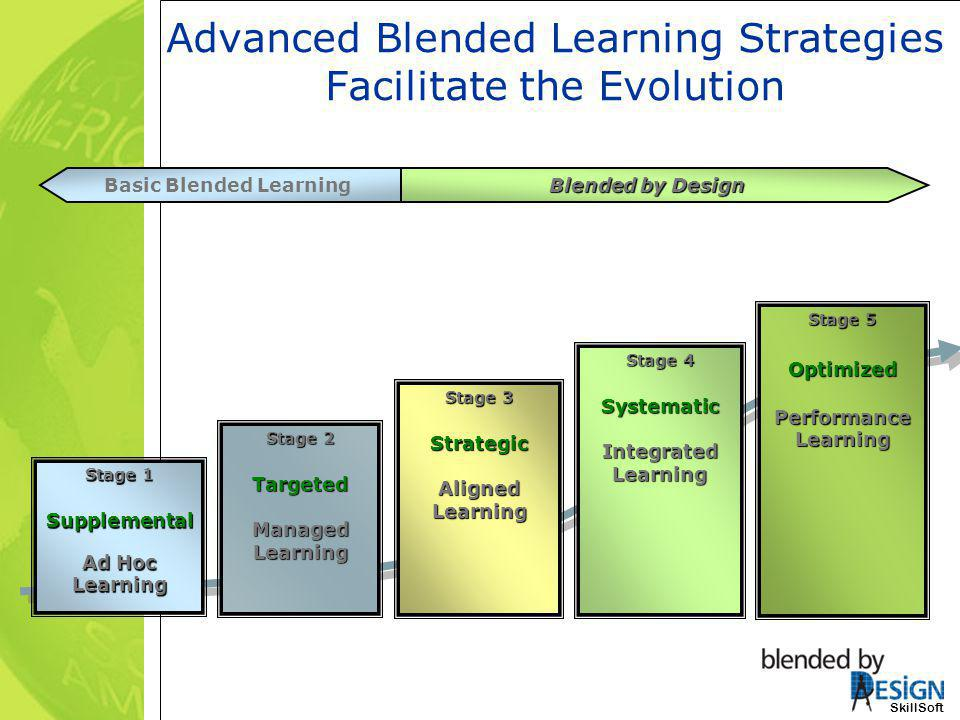 Advanced Blended Learning Strategies Facilitate the Evolution