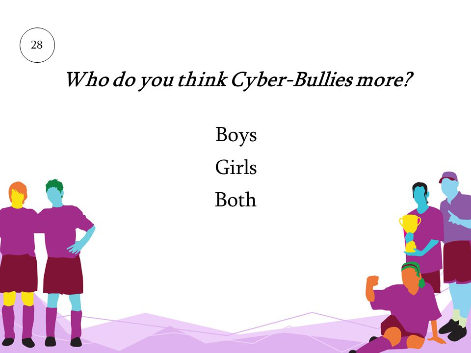 Who do you think Cyber-Bullies more