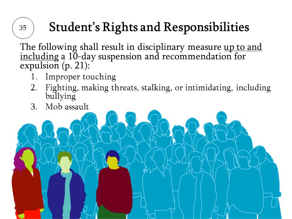 Student's Rights and Responsibilities