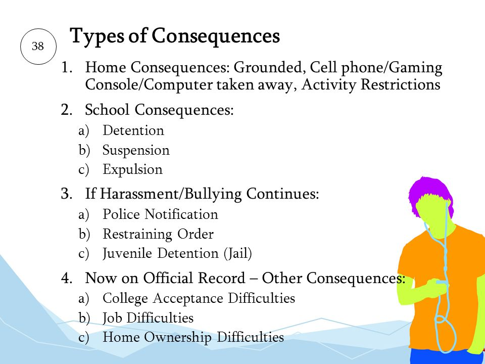 Types of Consequences 38. Home Consequences: Grounded, Cell phone/Gaming Console/Computer taken away, Activity Restrictions.