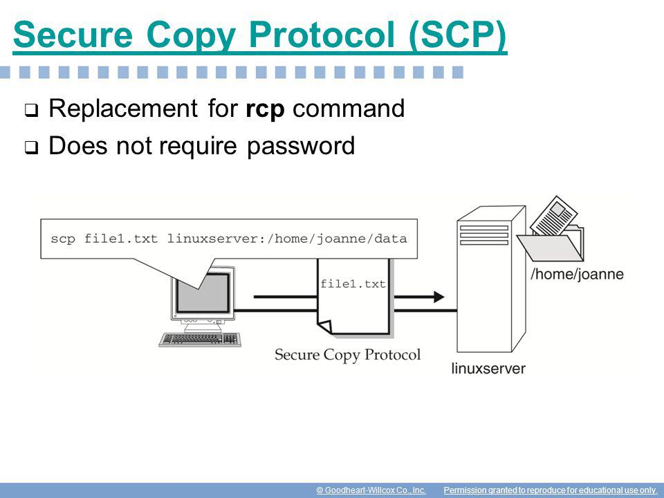 Secure Copy Protocol (SCP)