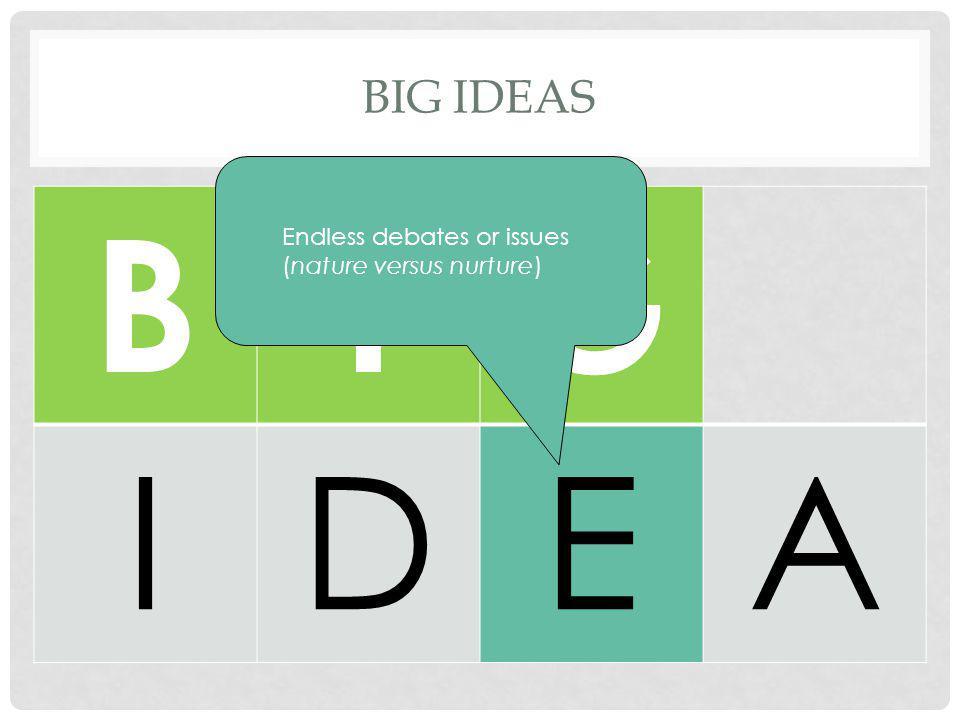 Big Ideas Endless debates or issues (nature versus nurture) B I G D E A