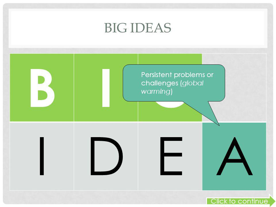 Big Ideas B I G D E A Persistent problems or challenges (global warming) Click to continue