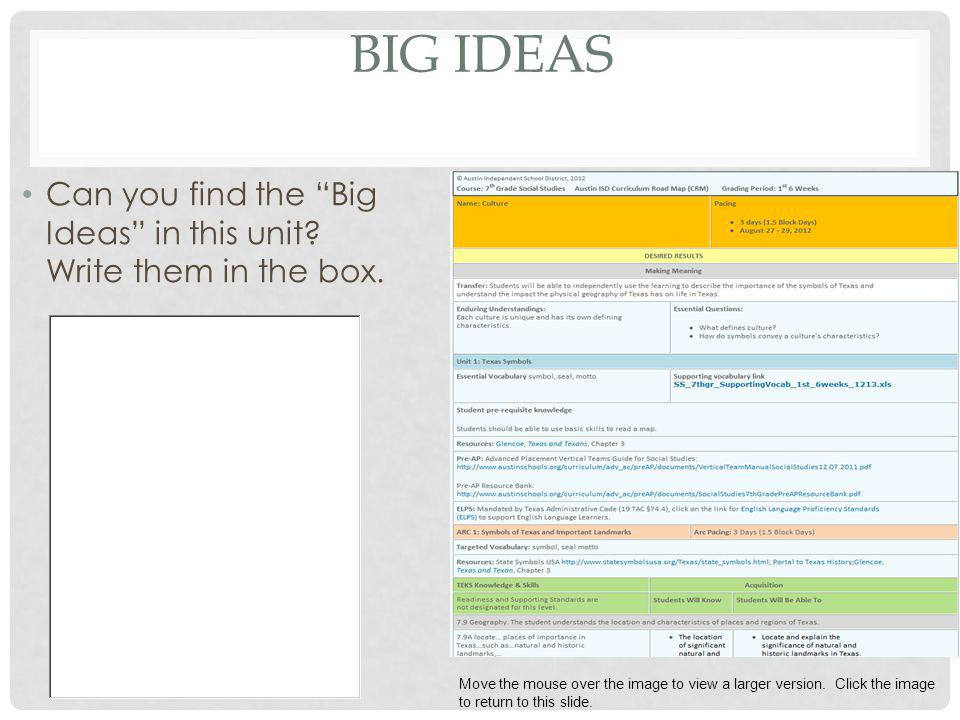 Big Ideas Can you find the Big Ideas in this unit Write them in the box.