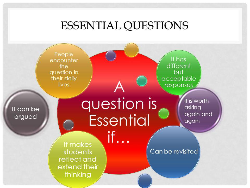 A question is Essential if…