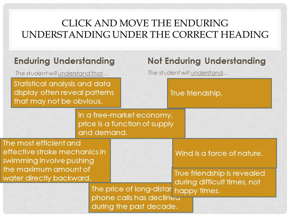 Click and move the Enduring Understanding under the correct heading