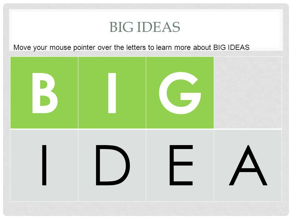 Big Ideas Move your mouse pointer over the letters to learn more about BIG IDEAS B I G D E A