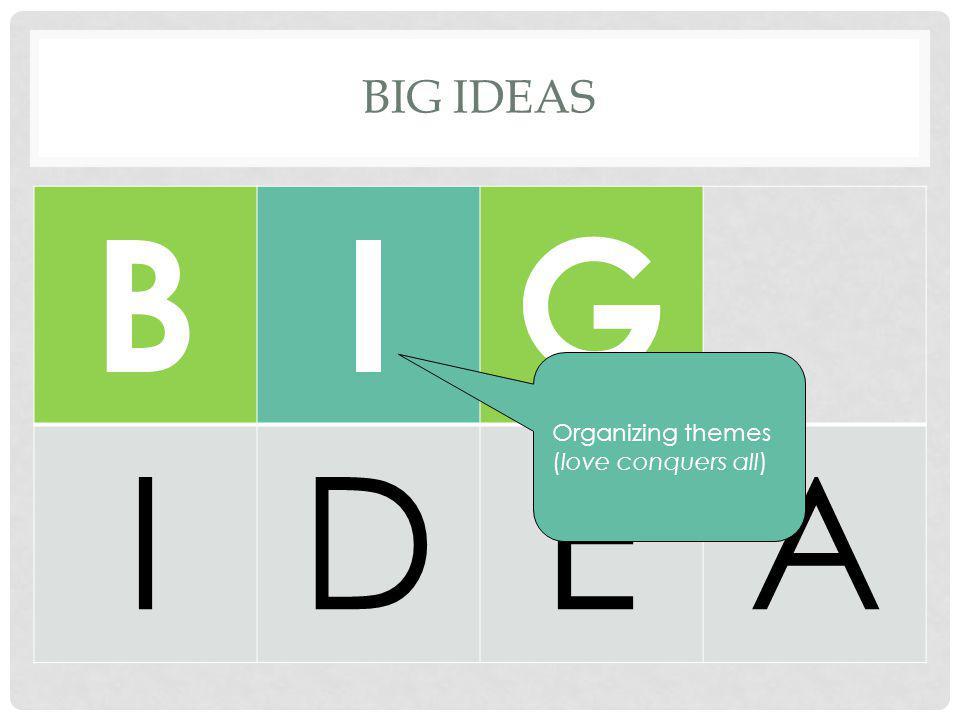 Big Ideas B I G D E A Organizing themes (love conquers all)