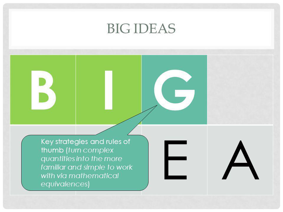 Big Ideas B. I. G. D. E. A.