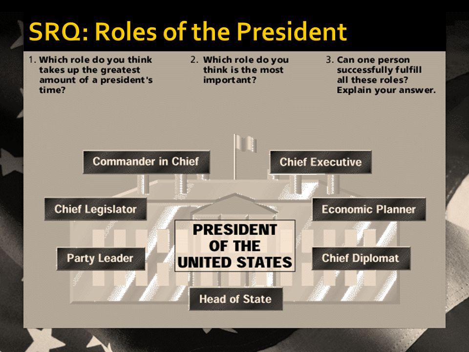SRQ: Roles of the President