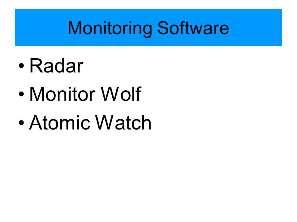 Monitoring Software Radar Monitor Wolf Atomic Watch