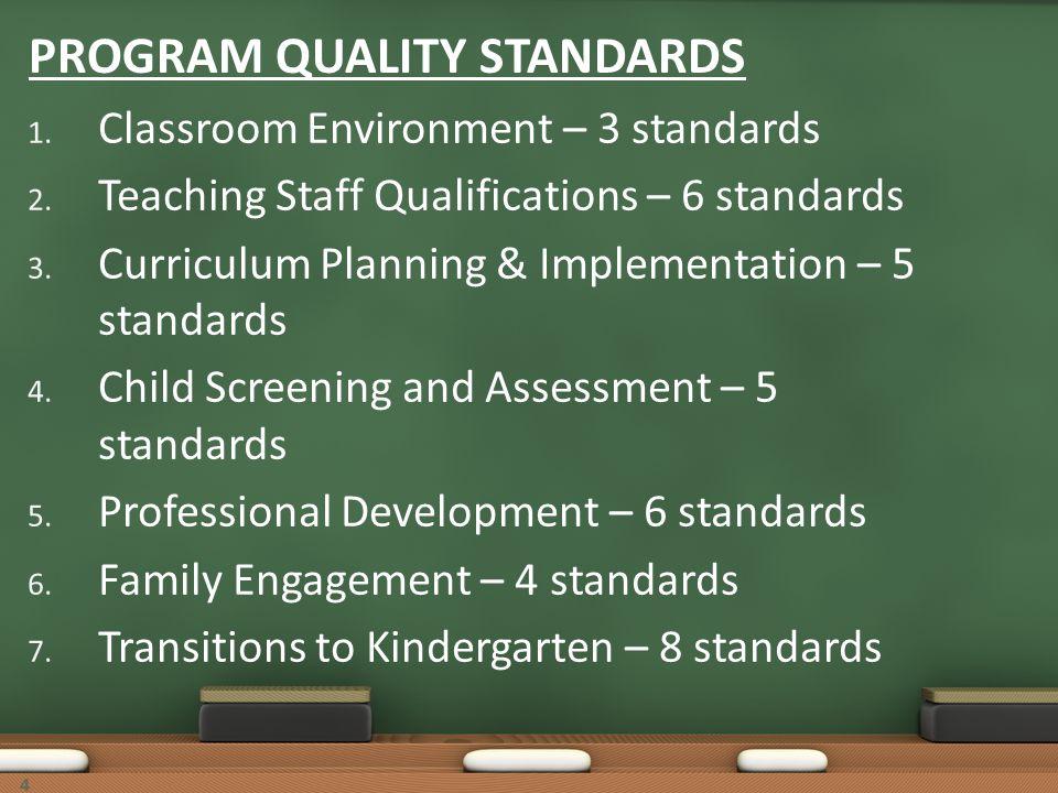 PROGRAM QUALITY STANDARDS