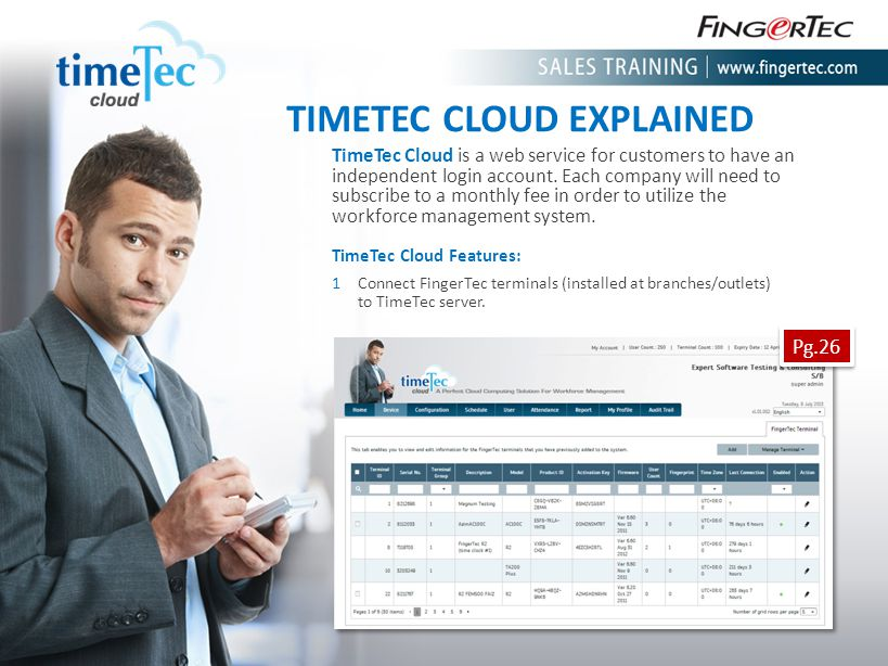 TIMETEC CLOUD EXPLAINED
