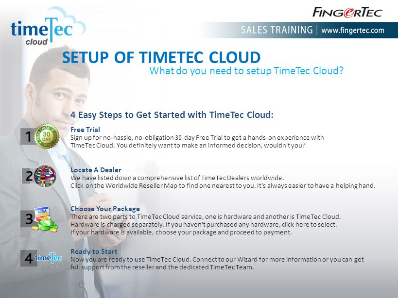 SETUP OF TIMETEC CLOUD What do you need to setup TimeTec Cloud