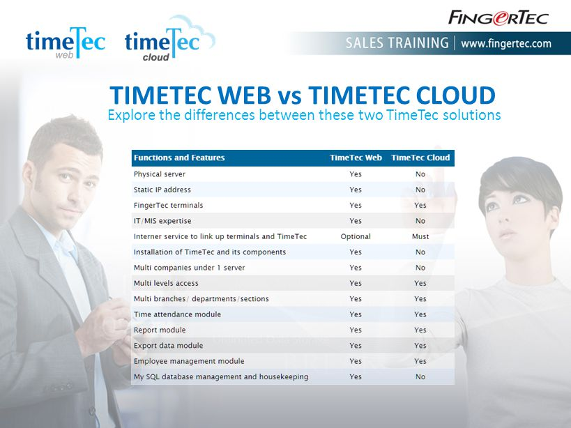 TIMETEC WEB vs TIMETEC CLOUD
