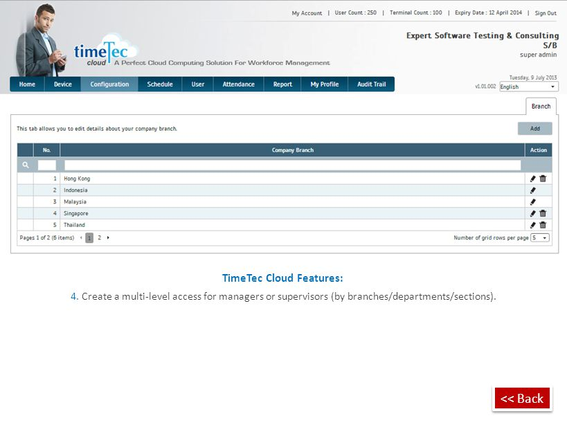 TimeTec Cloud Features: