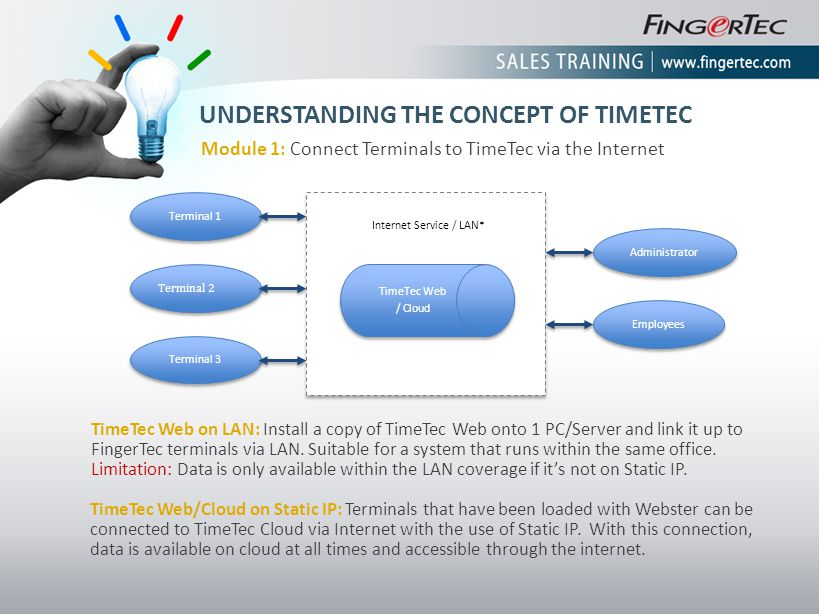 UNDERSTANDING THE CONCEPT OF TIMETEC