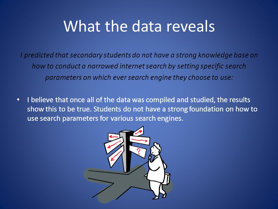 What the data reveals I predicted that secondary students do not have a strong knowledge base on.