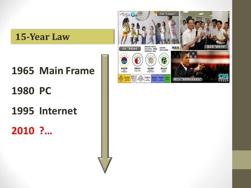 15-Year Law 1965 Main Frame 1980 PC 1995 Internet 2010 …