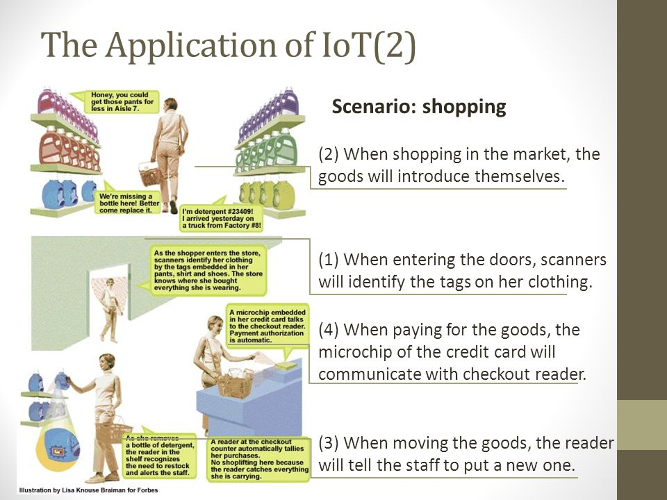 The Application of IoT(2)