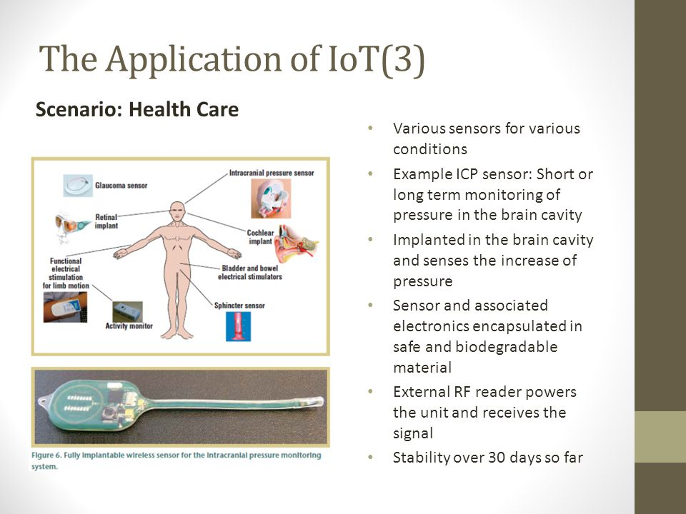 The Application of IoT(3)