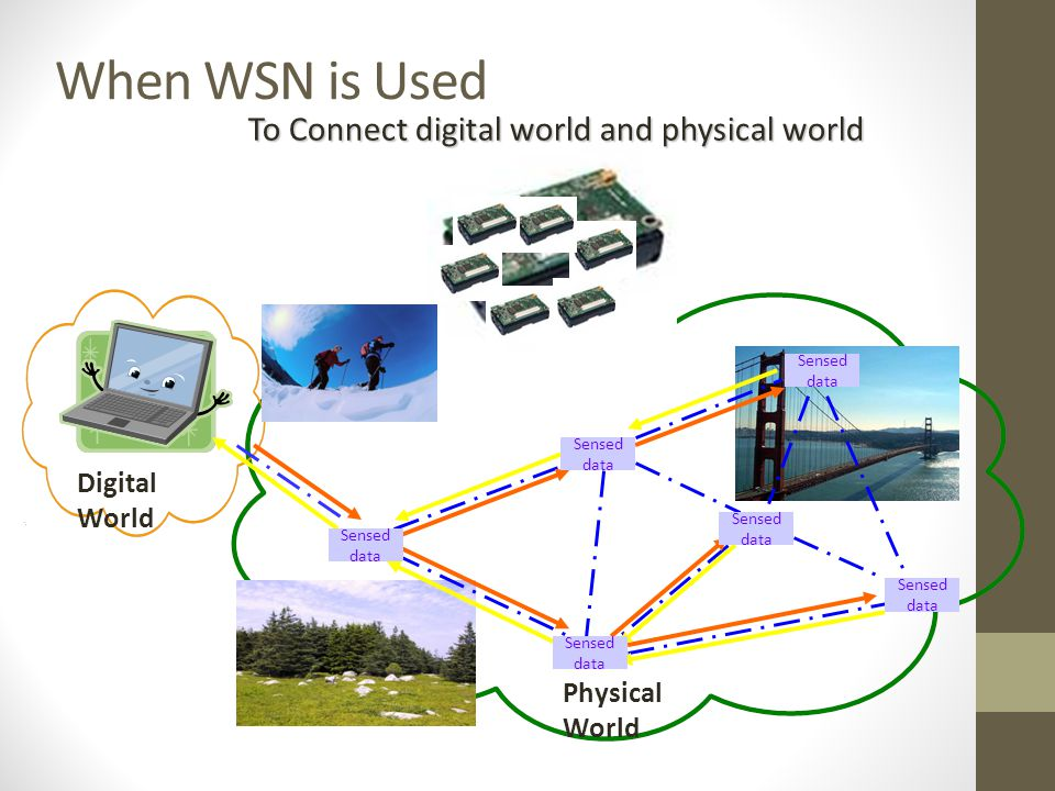To Connect digital world and physical world