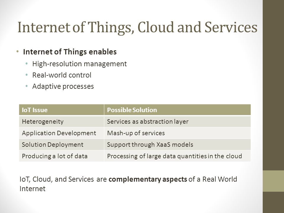 Internet of Things, Cloud and Services