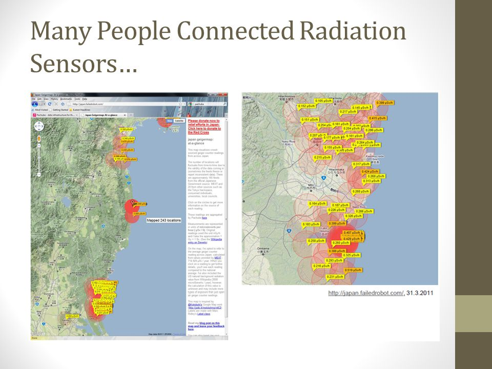 Many People Connected Radiation Sensors…