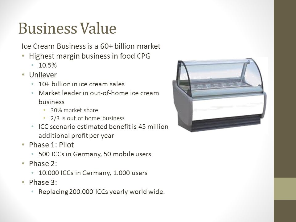 Business Value Ice Cream Business is a 60+ billion market