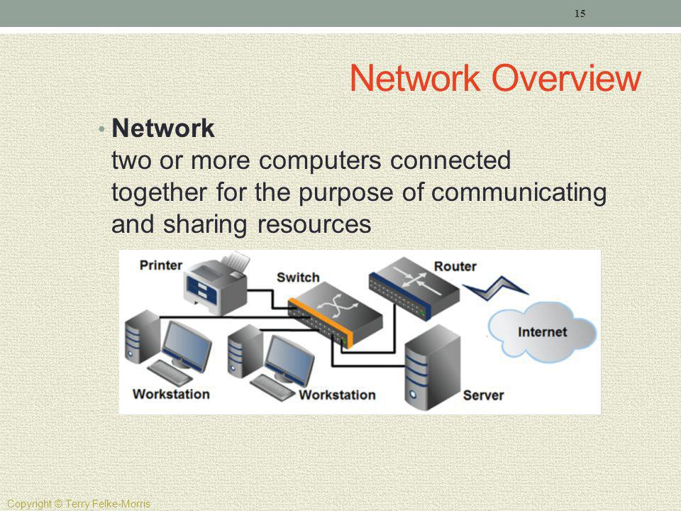 Network Overview Network two or more computers connected together for the purpose of communicating and sharing resources.