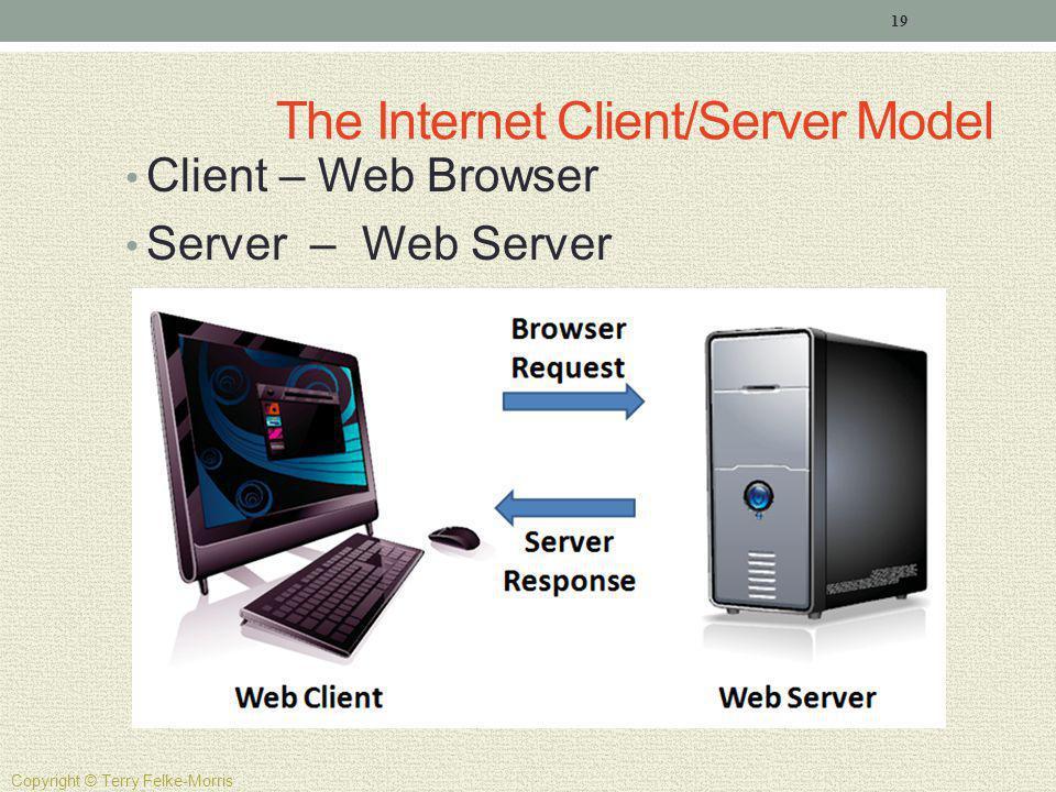 The Internet Client/Server Model
