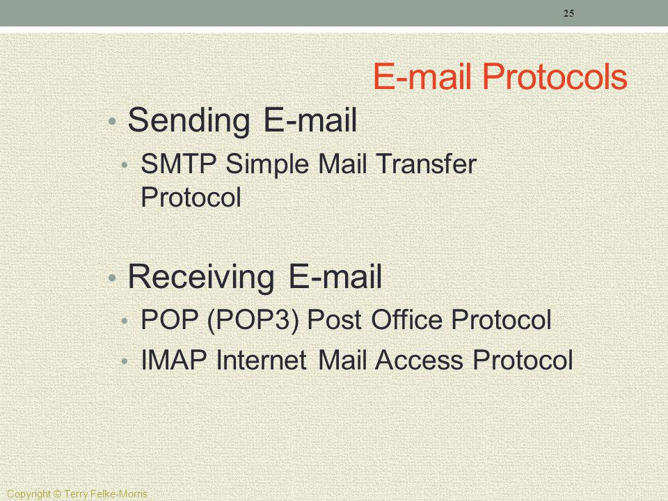 E-mail Protocols Sending E-mail Receiving E-mail
