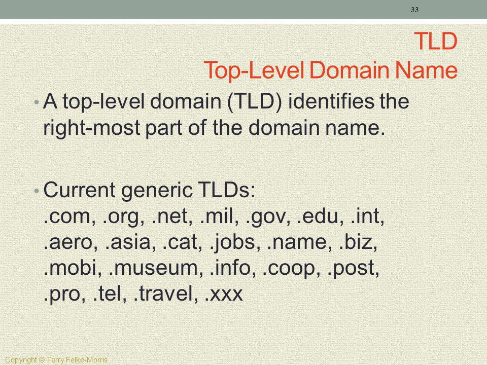 TLD Top-Level Domain Name